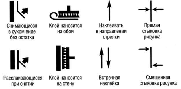 Инструкция с обозначениями